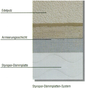 knecht baustoffe dietzenbach fassadend mmung. Black Bedroom Furniture Sets. Home Design Ideas
